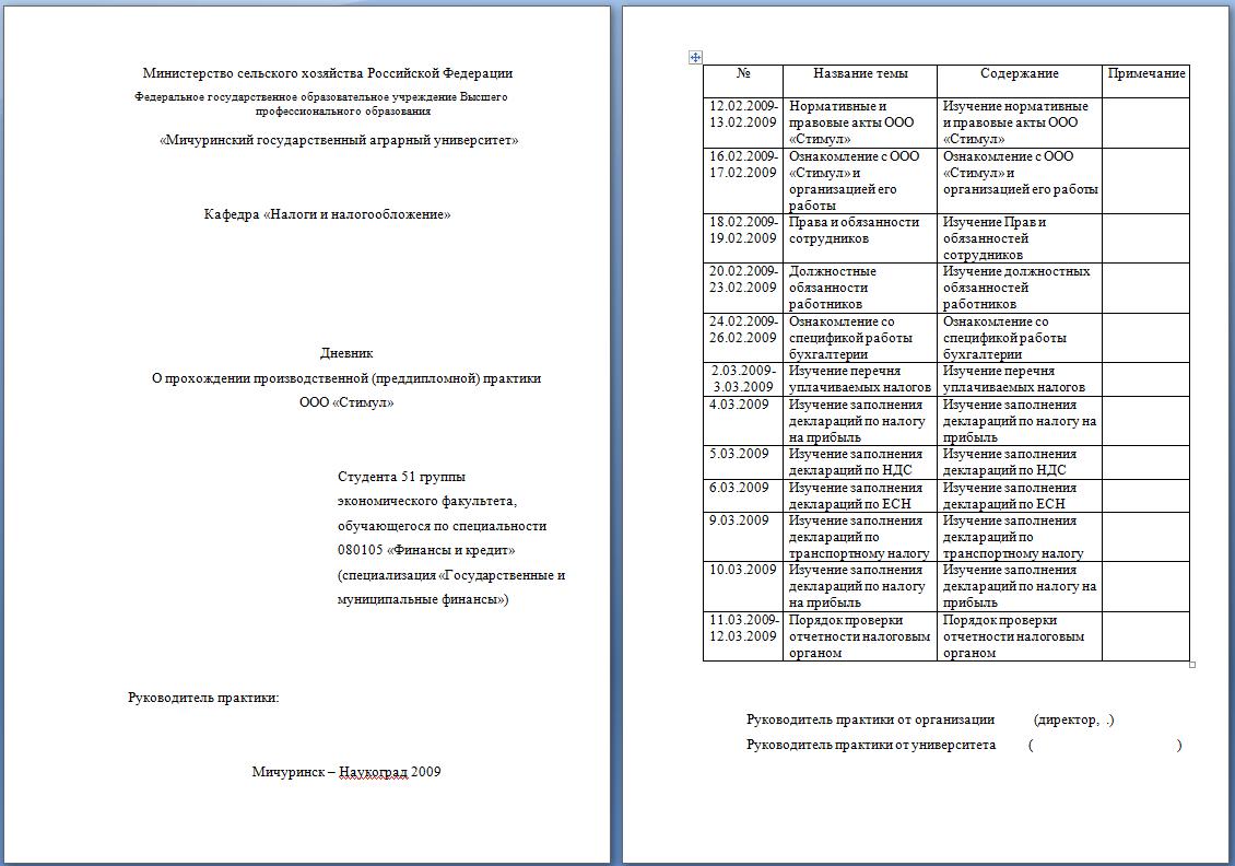 Дневник и отчет по производственной практике бухгалтера как отразить в бухгалтерском учете услугу сторонним организациям