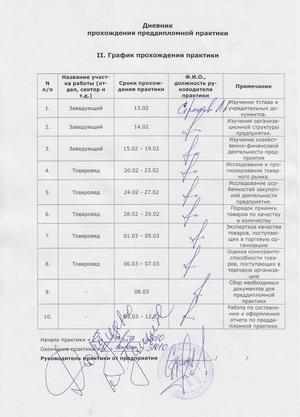 Отчет по практике товароведа диплом по экспертизе качества на заказ отчет по практике товароведение и дипломная работа дневник