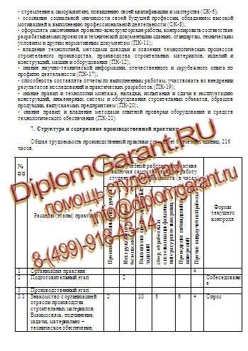 Производственная практика по строительству ЛГТУ  Строительство ЛГТУ Отчет по производственной практике