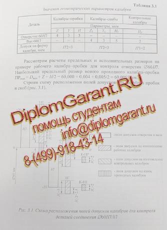 Курсовые проекты по метрологии стандартизации и сертификации для   Индивидуальное задание к курсовой работе по метрологии стандартизации и сертификации ТПУ