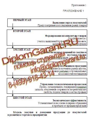 На заказ пишем отчеты по практике в интернет магазине Приложения к отчету по практике в интернет магазине Содержание отчет