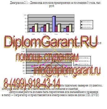 Экономика и бухгалтерский учет ВКР студентам РГКРИПТ РГКРИПТ приложения к дипломной работе по экономике и бухгалтерскому учету