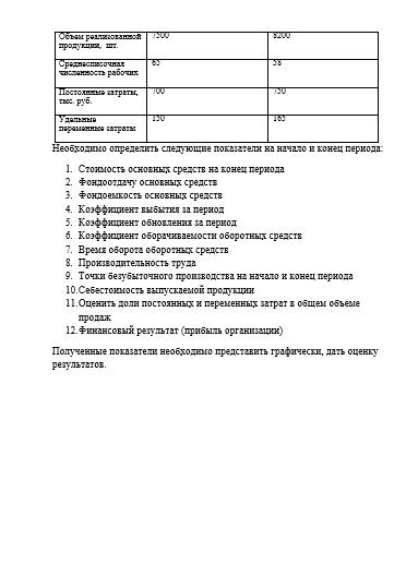 муниципального предприятия курсовая работа Курсовая работа по экономике муниципального предприятия
