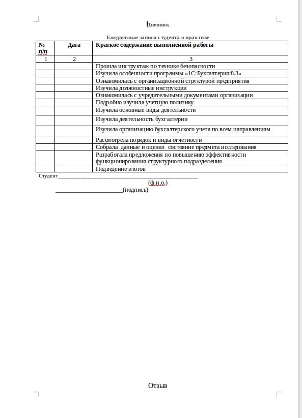 Отчет о прохождении практики для бухгалтеров на заказ Как заказать отчет о прохождении практике бухгалтера