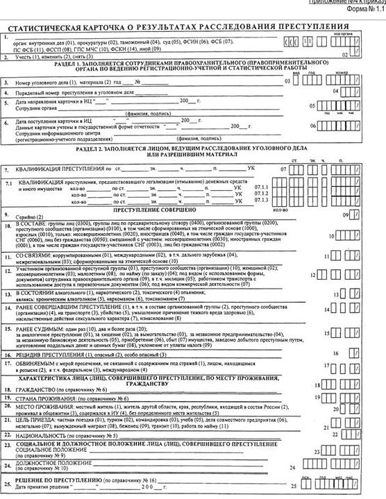 Отчет по практике в следственном отделе полиции на заказ  Отчет по практике в следственном отделе полиции с дневником