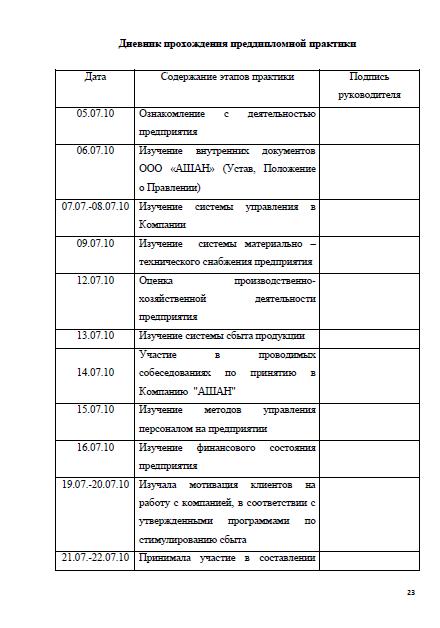 Отчет по практике в гостинице администратором hazorasp tuman  Историческое развитие гостиницы характеристика направлений деятельности Отчет по практике Выполнение работ по профессии администратор гостиницы