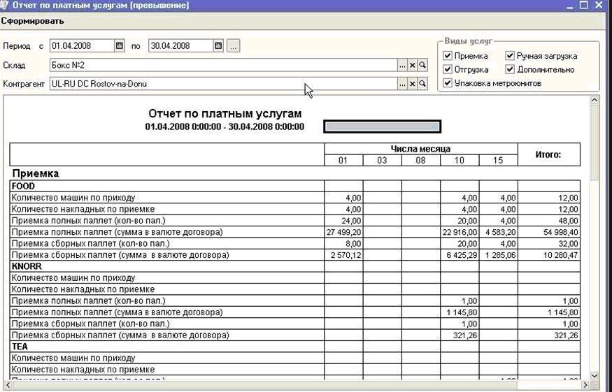 Отчет по практике в транспортной компании на заказ Отчет по практике в транспортной компании