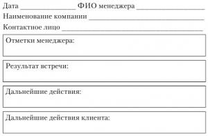 Отчет по практике менеджера на заказ