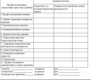 Отчет по практике ЗАО Тандер на заказ Отчет по практике ЗАО Тандер