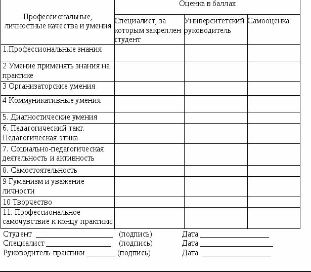 Организационная структура предприятия отчет по практике на заказ Организационная структура предприятия отчет по практике