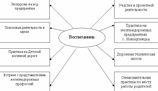 Рефлексивный отчет по практике на заказ Рефлексивный отчет по практике