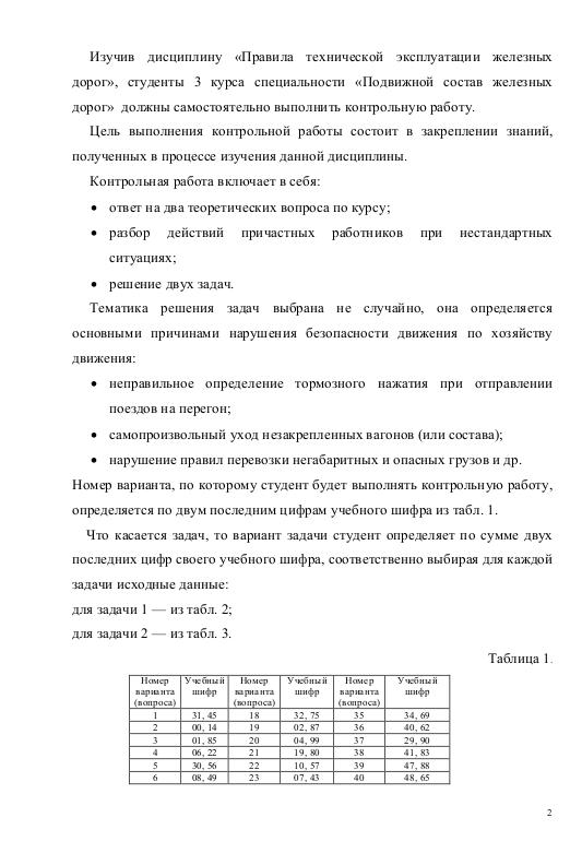 МИИТ Правила технической эксплуатации железных дорог контрольная  МГУПС МИИТ Правила технической эксплуатации железных дорог контрольная работа на заказ