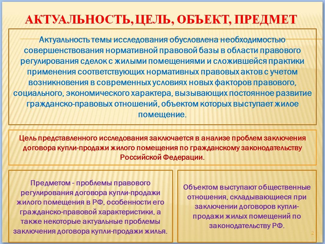 Презентация к ВКР Образцы и примеры Оформление презентации ВКР 2 й слайд